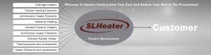 SLheater factory